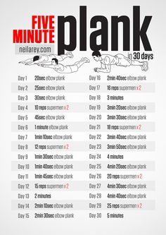 Five Minute Plank Challenge ~ i would feel so accomplished if i could hold a plank for five minuets