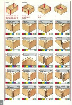 Image result for maverick CNC dovetail joints