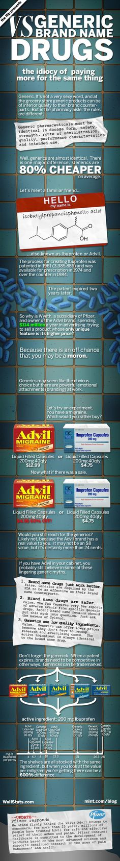 Health - Generic vs Brand Name drugs. Buy the generic! It will save you so much $$ and is the exact same active ingredient. #infographic @Sulisa Lo