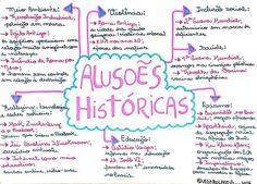 Alusões Históricas