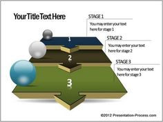 3D PowerPoint steps tutorial from Presentation Process