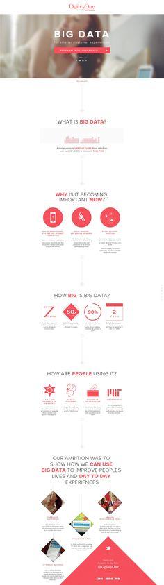 Big Data frm Ogilvy