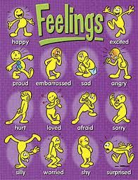 A Preschool Feelings Theme that includes preschool lesson plans, activities and Interest Learning Center ideas for your Preschool Classroom! Feelings Preschool, Teaching Emotions, Preschool Lesson Plans, Preschool Themes, Teaching Kids, Emotions Activities, Preschool Classroom, Feelings Chart, Feelings And Emotions