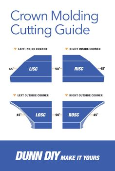 """This handy little """"cheat sheet"""" can be used on any crown molding project that requires inside and outside corners. Visit Dunndiy.com to learn more about how to measure, cut, and install crown moulding."""