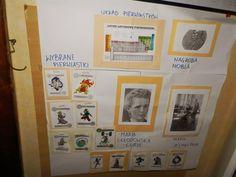 heniutkowo: Warsztat II - Wybitny Polak