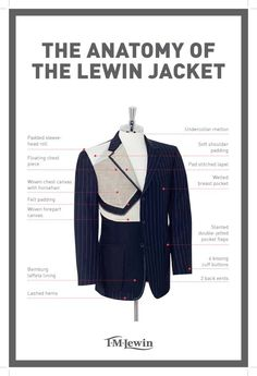 Anatomy of a man's suit jacket