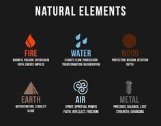 natural-elemtns  炎(英: Fire): 暖かさ、情熱、熱中、信頼、気力、衝動 水(英: Water): 流動性、流れ、浄化、変形、復興、再建 木(英: Wood): 保護、賢さ、直感、深さ 土(英: Earth): 母なる自然、安定、地球 空気(英: Air): 心、精神力、信頼、知性、、自由 メタル(英: Metal): 高価、てんびん、強い欲望、強さ、カリスマ
