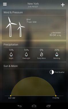 Aplikacja pogoda yahoo dating