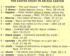Peter Bible Easter And The Gift On Pinterest