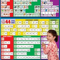 Each of the 44 sounds that make up every spoken word in the English language are displayed on these charts with the use of visual analogies. Phonics Sounds Chart, Phonics Chart, Phonics Rules, Phonics Books, Phonics Lessons, Phonics Reading, Phonics Worksheets, Teaching Reading, Learning