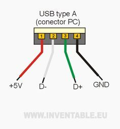 Conectores usb tecnologia pinterest cabo and arduino leds al usb todos los ejemplos taringa asfbconference2016 Image collections