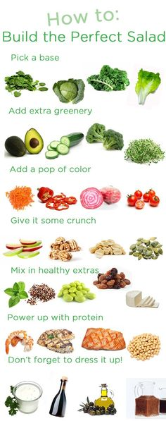 How To Build the Perfect Salad by fastsaladrecipes #Infographic #Salad
