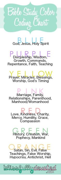 Bible Study Color Coding Chart • http://BlissfullyDevoted.com