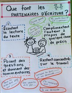partners in French class French Teaching Resources, Teaching French, Teaching Writing, Teaching Tools, Writing Rubrics, Paragraph Writing, Opinion Writing, Persuasive Writing, Writing Prompts