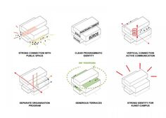 AECCafe.com - ArchShowcase - Berlin Kunst-Campus in Berlin, Germany by Barcode Architects and Habiter Autrement