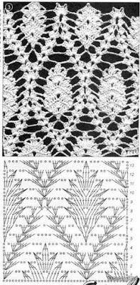 crochet stitches leves
