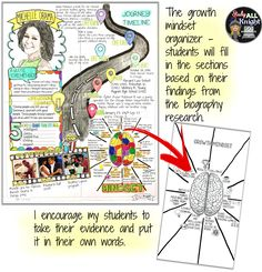 The biographies, timelines, growth mindset, and online research allows your students to take visual notes in print and using technology! Alice Paul, Amelia Earhart, Serena Williams, Celia Cruz Dr. Mae Jemison Eleanor Roosevelt Marie Curie Frida Kahlo Gloria Estefan Elizabeth Blackwell Danica Patrick, Harriet Tubman, Hillary Clinton, Malala Yousafzai, J.K. Rowling, Michelle Obama, Oprah Winfrey, Rosa Parks