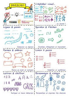 Cours Doodling - Semaine 1 (activité et questions) Visual Note Taking, Note Doodles, Visual Learning, Doodles Zentangles, Zentangle Patterns, Sketch Notes, Study Notes, Bullet Journal Inspiration, Visual Communication