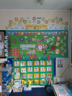 Maths learning wall eyfs
