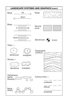 site plan symbols - Google Search | Architectural Drawing | Pinterest | Site plans Signs and ...