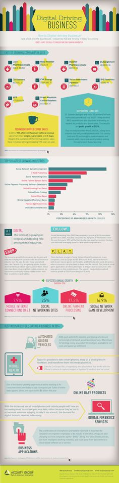Digital Driving Business - #infographic