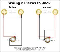 1 Single Coil (with 1 Vol and 1 Tone), 1 Piezo (with 1 Vol), 3 Way switch   Ted Crocker's Mad
