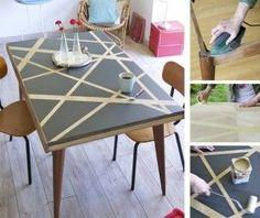 relooker table