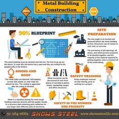 Mississippi Prefabricated Metal Building Process