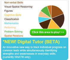 Testing Mom Digital Tutor is an innovative new way to track individual progress on common tests while simultaneously identifying strengths and weaknesses in everyday skills. Simply ask your child to answer test questions, and our system will generate an ongoing report of that child's progress in tests and skills.