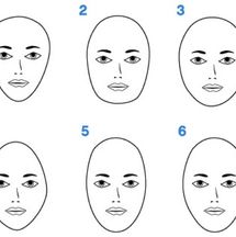 What Is Your Face Shape: Round, Square, Long, Heart or Oval? Tells how to measure to find out which face shape you have.