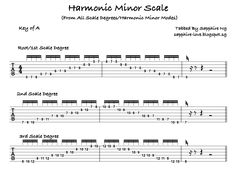 Sapphire Ng | Harmonic Minor Scale, Played from All Scale Degrees (Harmonic Minor Modes). In the Key of A. Full Guitar TAB + VIDEO: http://sapphire-love.blogspot.sg/2015/03/guitar-tab-video-sapphire-ng-harmonic.html