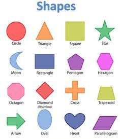 Kindergarten and preschool charts are a great resource to use when teaching your child a particular topic. From colors to times tables, our kindergarten chart(. Preschool Charts, Preschool Worksheets, Preschool Learning, In Kindergarten, Preschool Activities, Teaching Kids, Shapes For Preschool, Flashcards For Toddlers, Shapes Worksheet Kindergarten