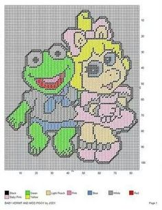 Baby Kermit and Miss Piggy x-stitch Plastic Canvas Christmas, Plastic Canvas Crafts, Plastic Canvas Patterns, Melty Bead Patterns, Perler Patterns, Cross Stitch Designs, Cross Stitch Patterns, Elmo And Friends, Kermit And Miss Piggy