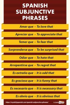 Need a ready list of Spanish subjunctive phrases to make this topic easier to learn? Check out this article. Plus, get a free PDF too! Spanish Vocabulary List, Useful Spanish Phrases, Subjunctive Spanish, Spanish Help, Spanish Practice, Learn To Speak Spanish, Study Spanish, Spanish Basics, Spanish Grammar