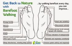 Get Back to Nature with Barefoot Walking