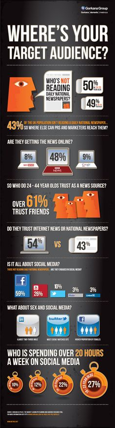 Our first social media infographic