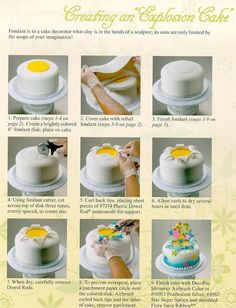 Fondant, how to cover a cake and decorate using it.
