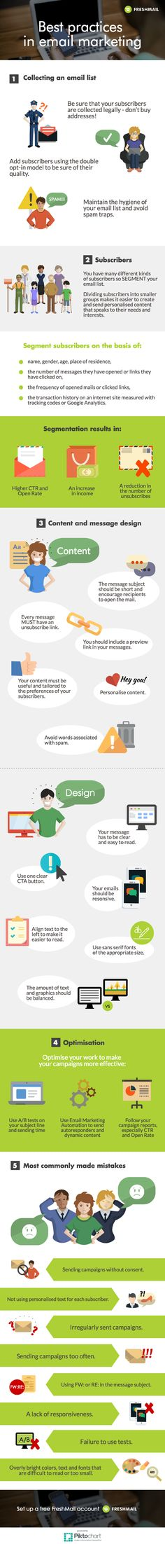 #emailmarketing #bestpractices #email #desing