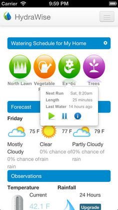 Hydrawise Irrigation app (iPhone) - Dashboard