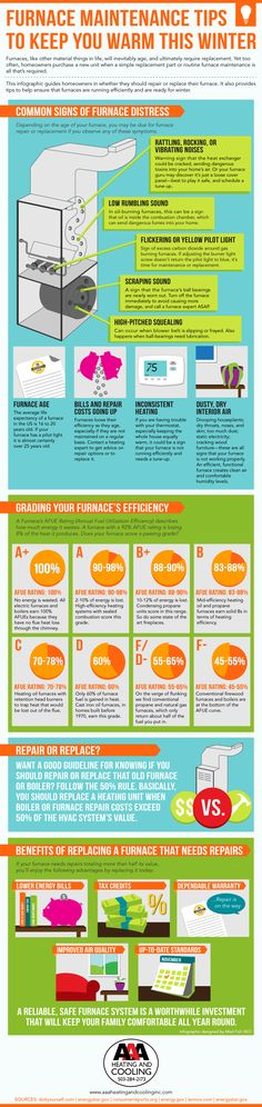 Furnace Maintenance Tips - Repair or Replace? Infographic