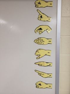 Curwen Hand Symbols (Solfa system)