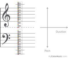 Piano Recital Certificate Template Download Free or