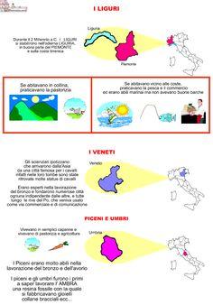 I popoli Italici Sc. Elementare   AiutoDislessia.net