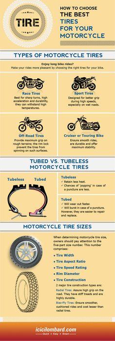 #InfoGraphic #Motorcycle #RumbleON rebrand.ly/RumbleONPin