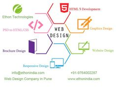 You too will be happy when you get a quote for your project! #WebDesign #Development