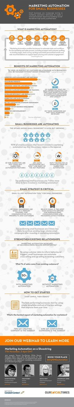 Business infographic : Business infographic : Marketing Automation for Small Businesses #Infographic #B #DigitalMarketingTips