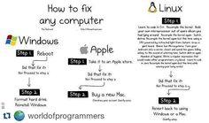 #Repost @worldofprogrammers with @repostapp  Aha steps to fix  worldofprogrammers . #csharp #c #programming #java #code #coding #visualstudio #microsoft #vb #ibm #programmer #programmers #asp #php #eatsleepcoderepeat #javascript #stackoverflow #codingproblems #nerd #computer #computing  #software #developer #computerscience #programtesting #webdesign #webdevelopment #css by willlyon84