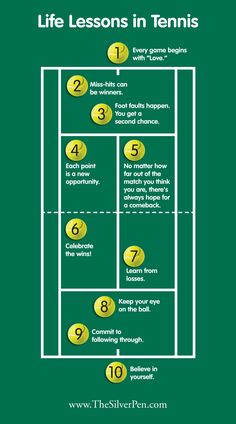 Life Lessons in Tennis. Find more tennis ideas, quotes, tips, and lessons at Tennis Party, Le Tennis, Tennis Gifts, Sport Tennis, Soccer, Tennis Gear, Tennis Humor, Basketball Court, Tennis Equipment
