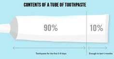 Here Are The 32 Most Hilariously True Graphs About Everyday Life.
