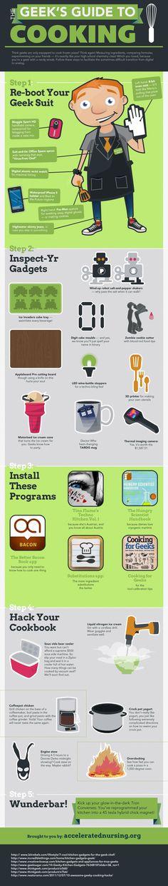 Afbeelding van http://chewnews.com/wp-content/uploads/2013/03/geeks-guide-cooking.jpg.